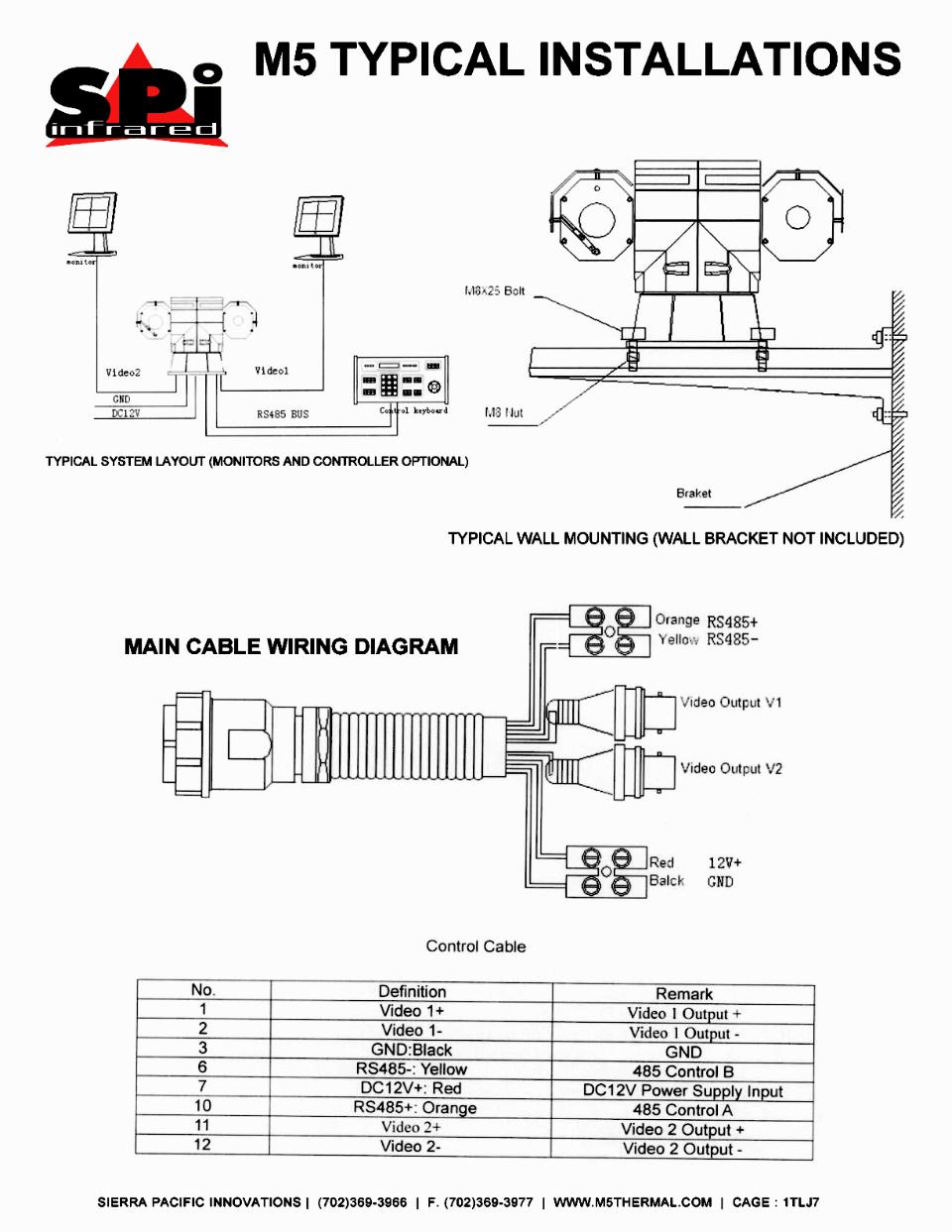 Sensormatic Ptz Camera Wiring Diagram Diagrams Controller Accessories Setup Settings