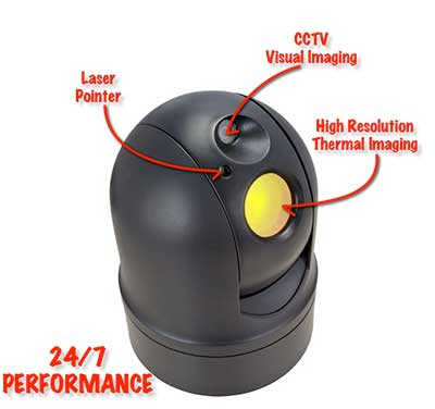 The various sensors of the M1-D Micro FLIR PTZ Infrared Camera System