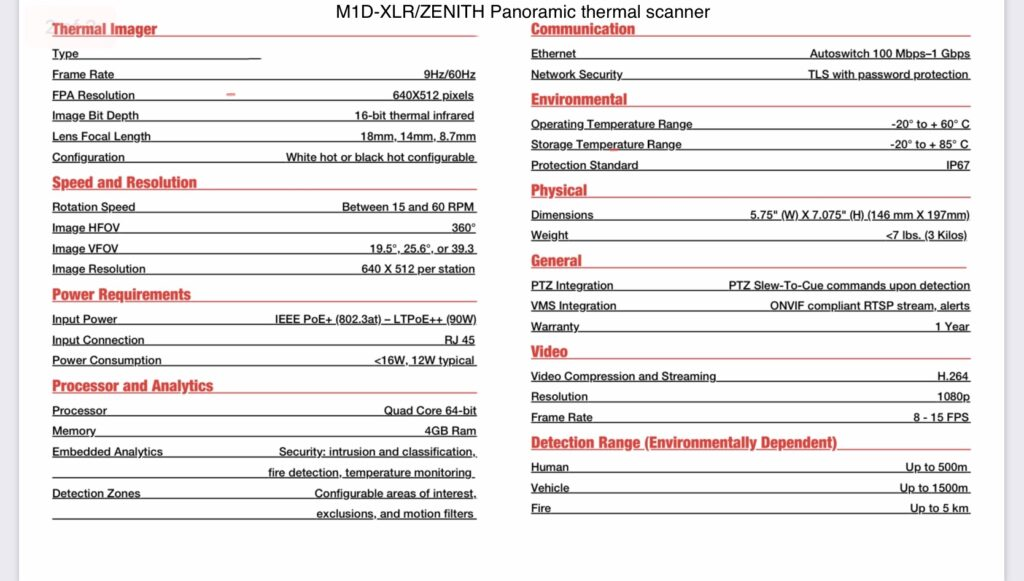 Thermal imaging panoramic scanner specifications